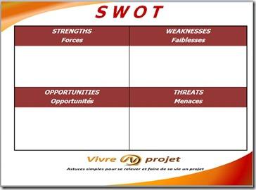 Swot-vivre-un-projet_thumb.jpg