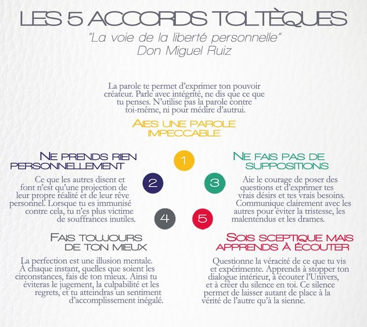 5-accords-tolteques